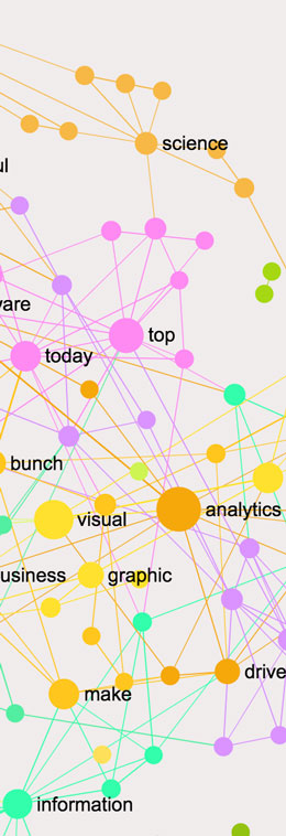 Graph visualization of Google Search results